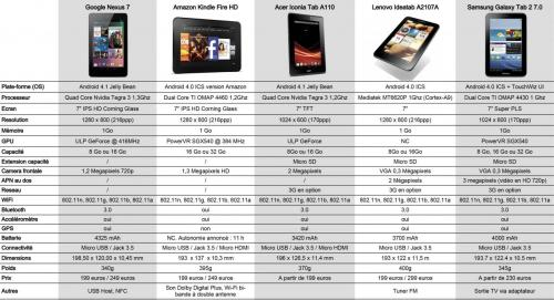 comparatif-tablettes-7.jpeg